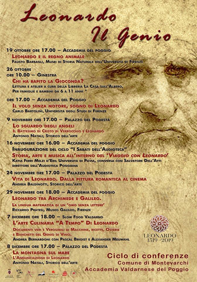 Conferenze su Leonardo da Vinci